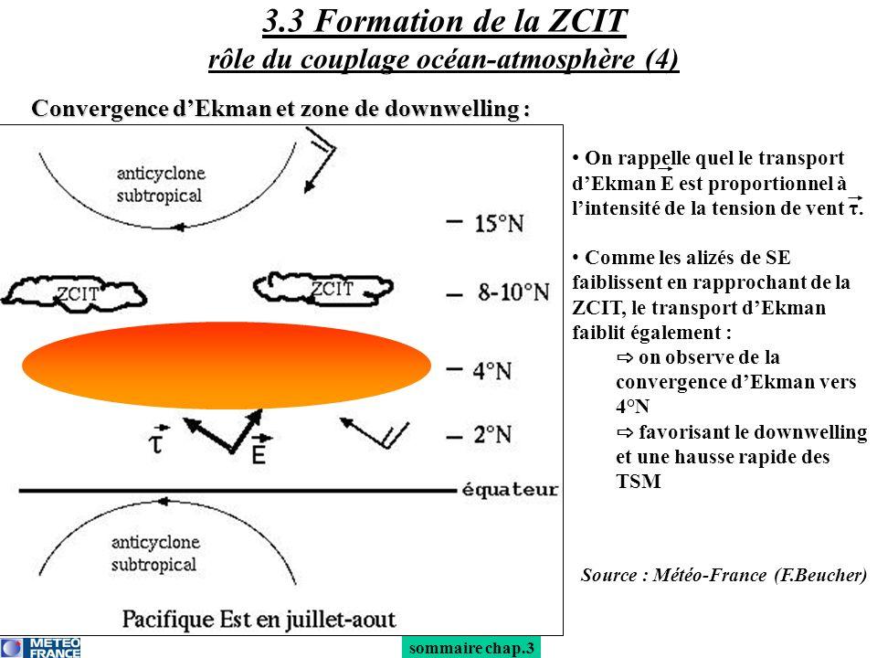 3.3 Formation de la ZCIT rôle du couplage océan-atmosphère (4)
