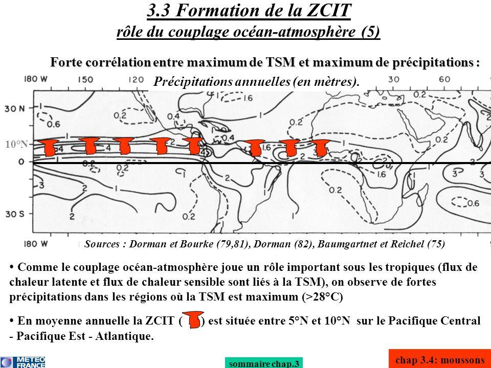 3.3 Formation de la ZCIT rôle du couplage océan-atmosphère (5)