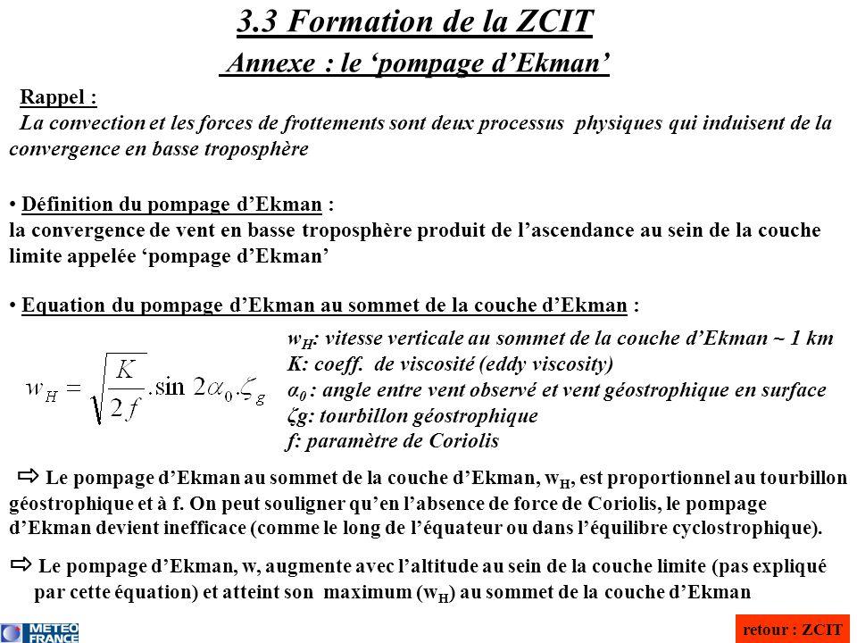 3.3 Formation de la ZCIT Annexe : le 'pompage d'Ekman'