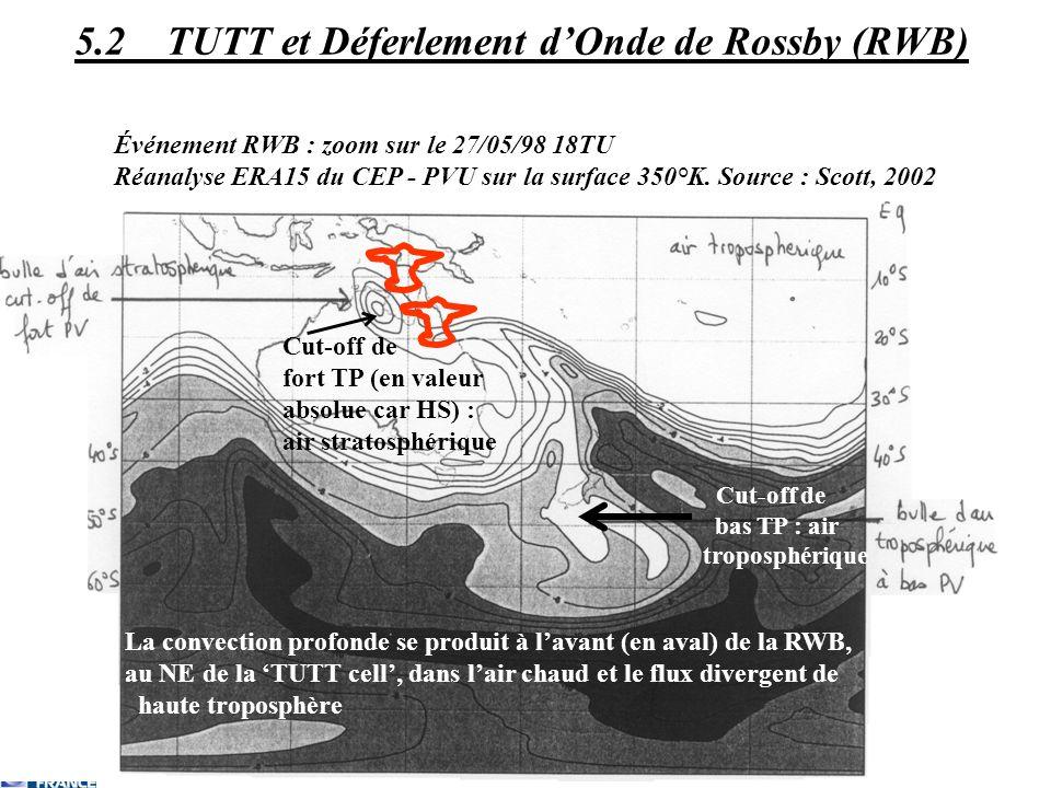 5.2 TUTT et Déferlement d'Onde de Rossby (RWB)