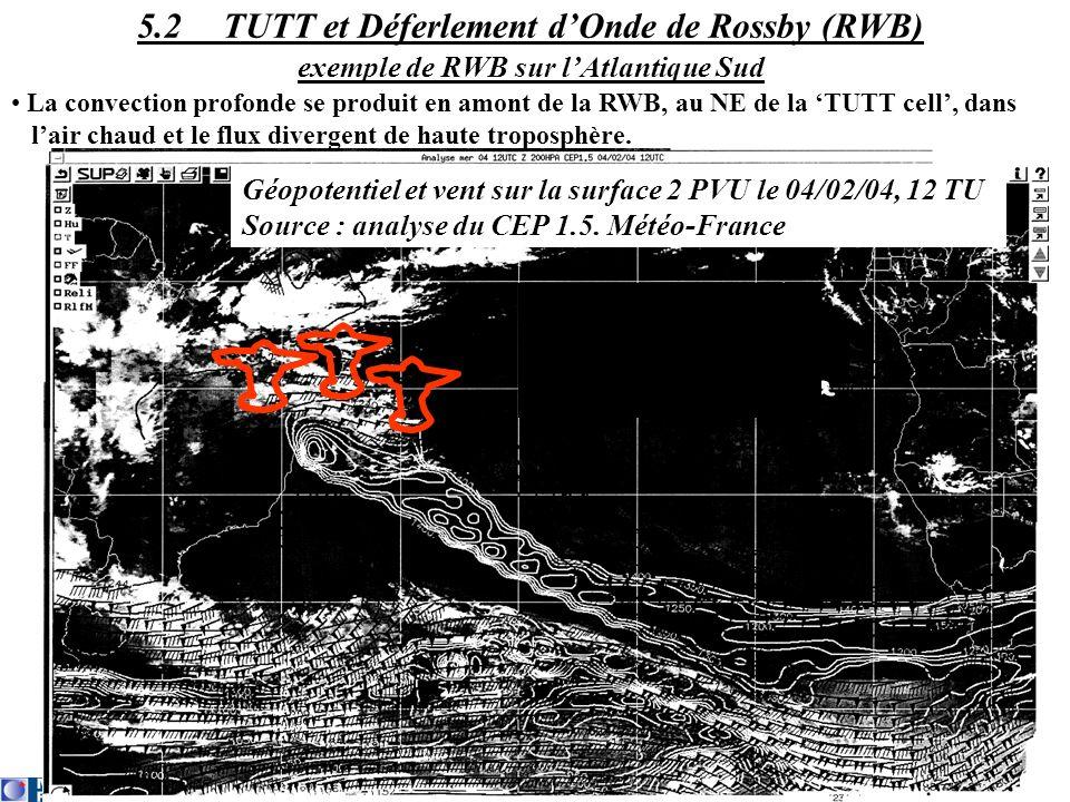 5.2 TUTT et Déferlement d'Onde de Rossby (RWB) exemple de RWB sur l'Atlantique Sud