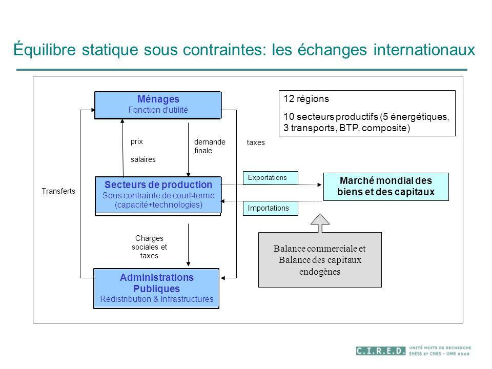 Équilibre statique sous contraintes: les échanges internationaux