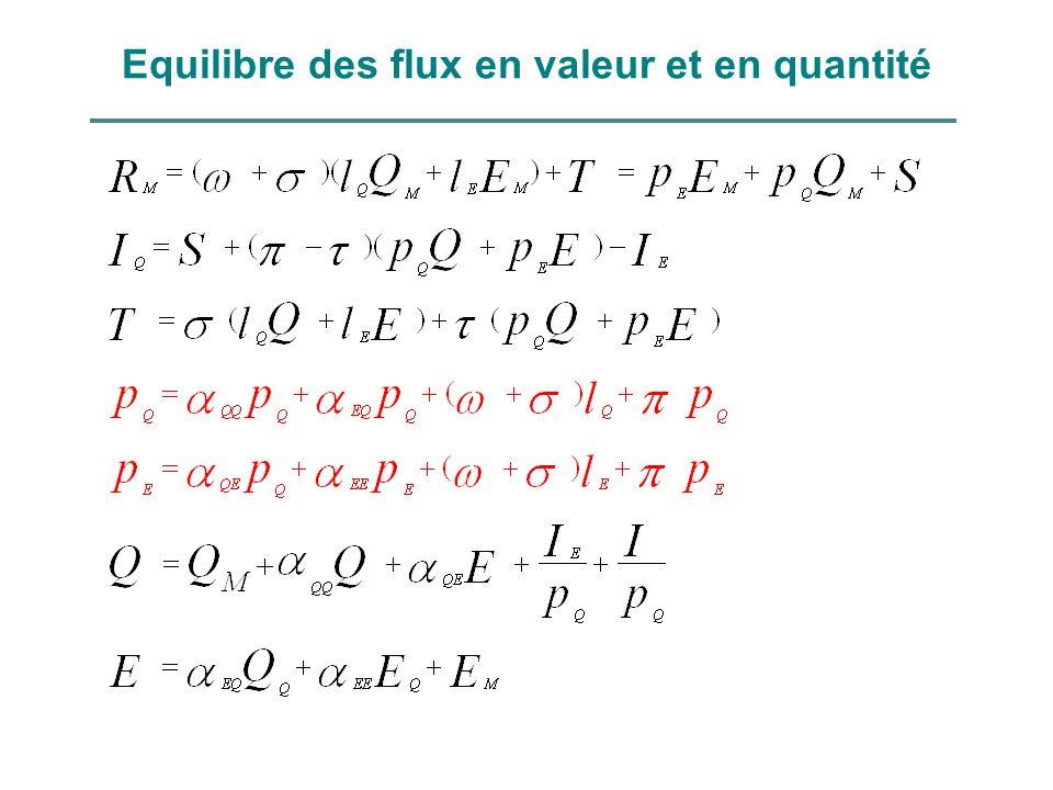 Equilibre des flux en valeur et en quantité