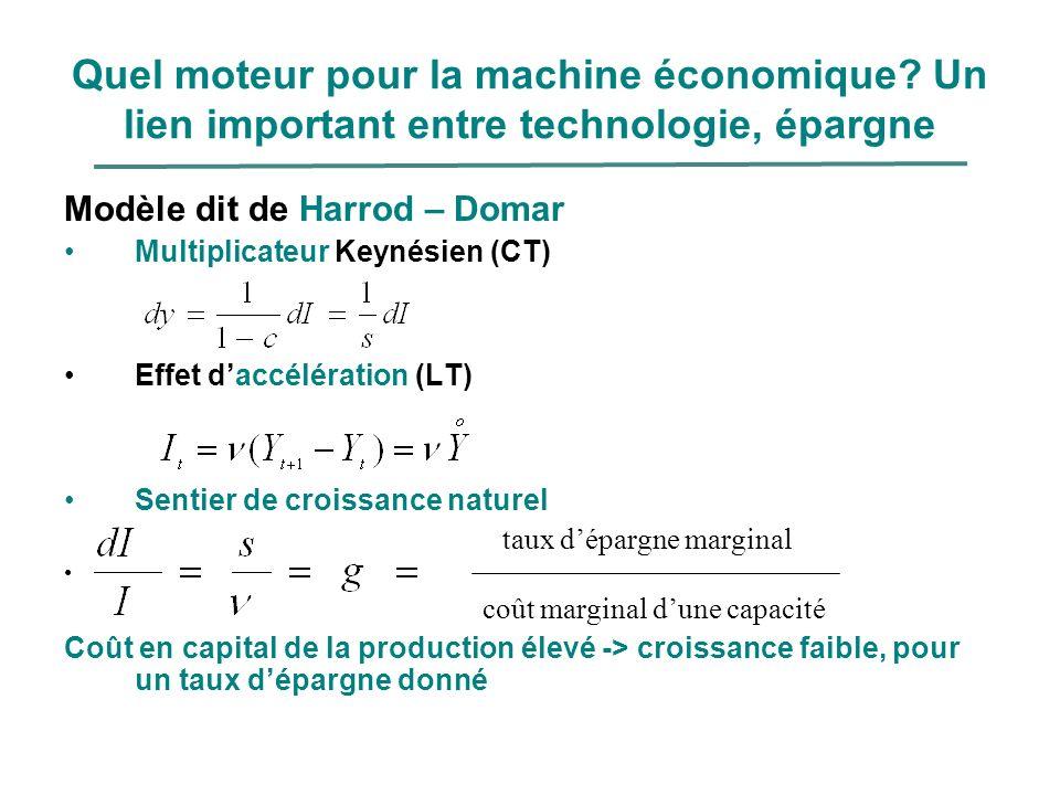 Quel moteur pour la machine économique