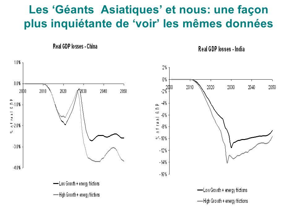 Les 'Géants Asiatiques' et nous: une façon plus inquiétante de 'voir' les mêmes données