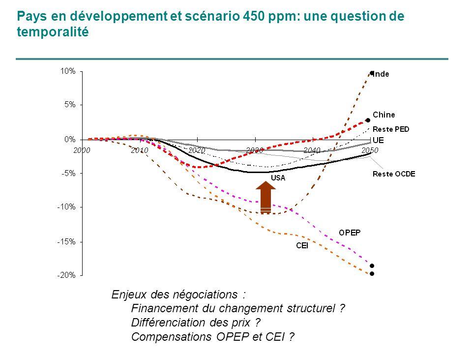 Pays en développement et scénario 450 ppm: une question de temporalité