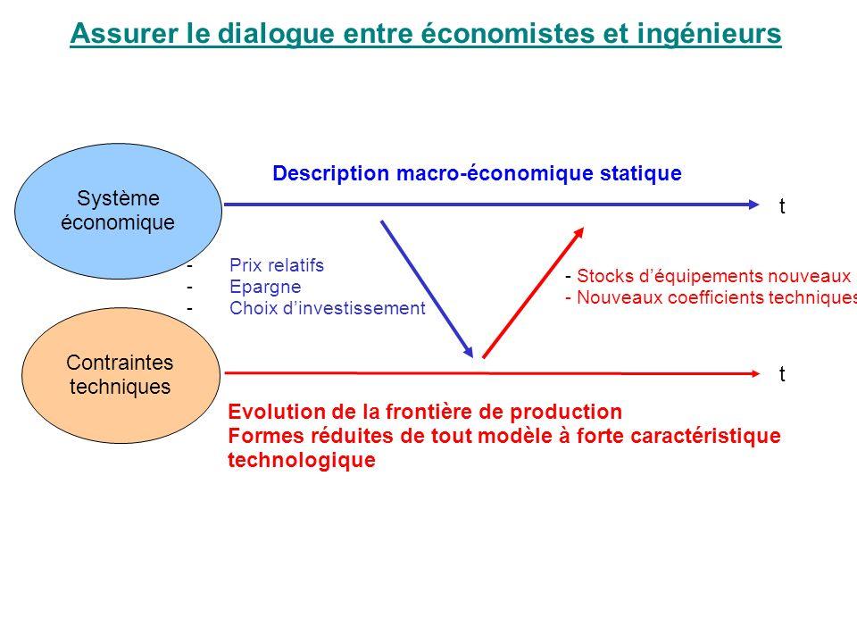 Assurer le dialogue entre économistes et ingénieurs