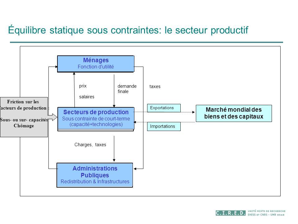 Équilibre statique sous contraintes: le secteur productif