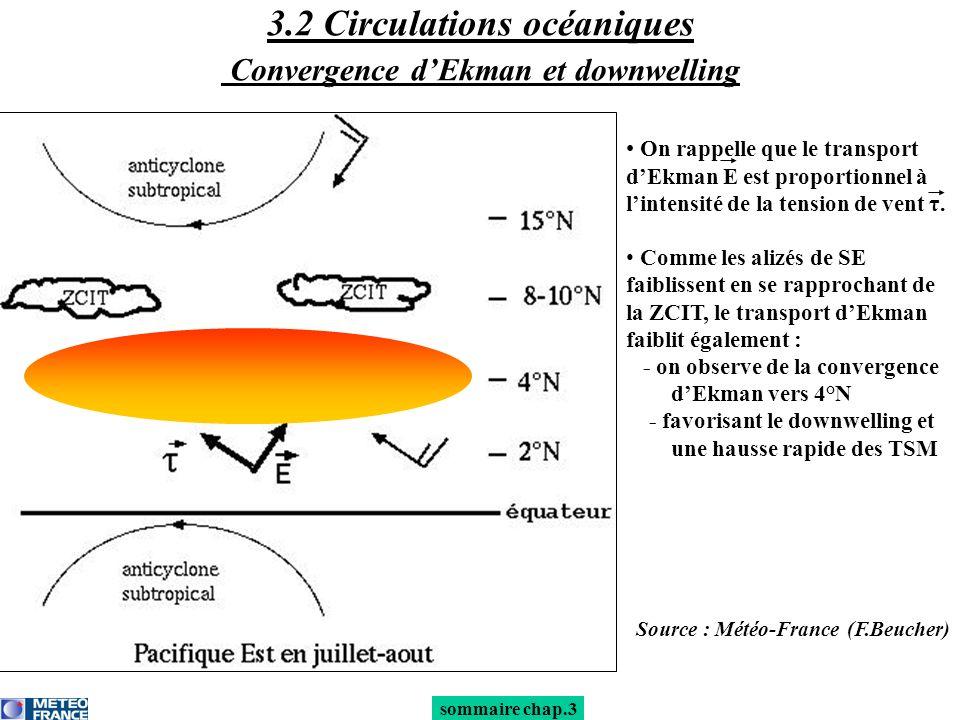 3.2 Circulations océaniques Convergence d'Ekman et downwelling