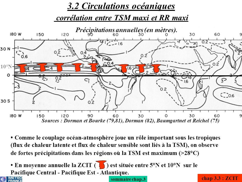 3.2 Circulations océaniques corrélation entre TSM maxi et RR maxi