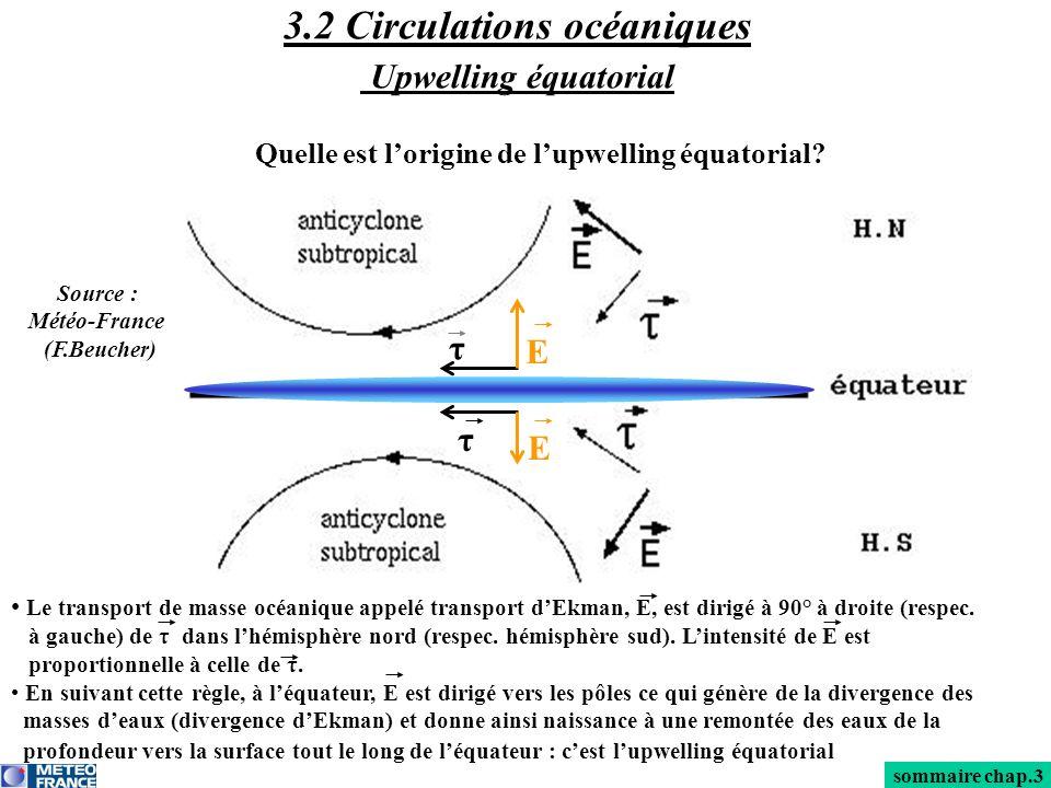 3.2 Circulations océaniques Upwelling équatorial