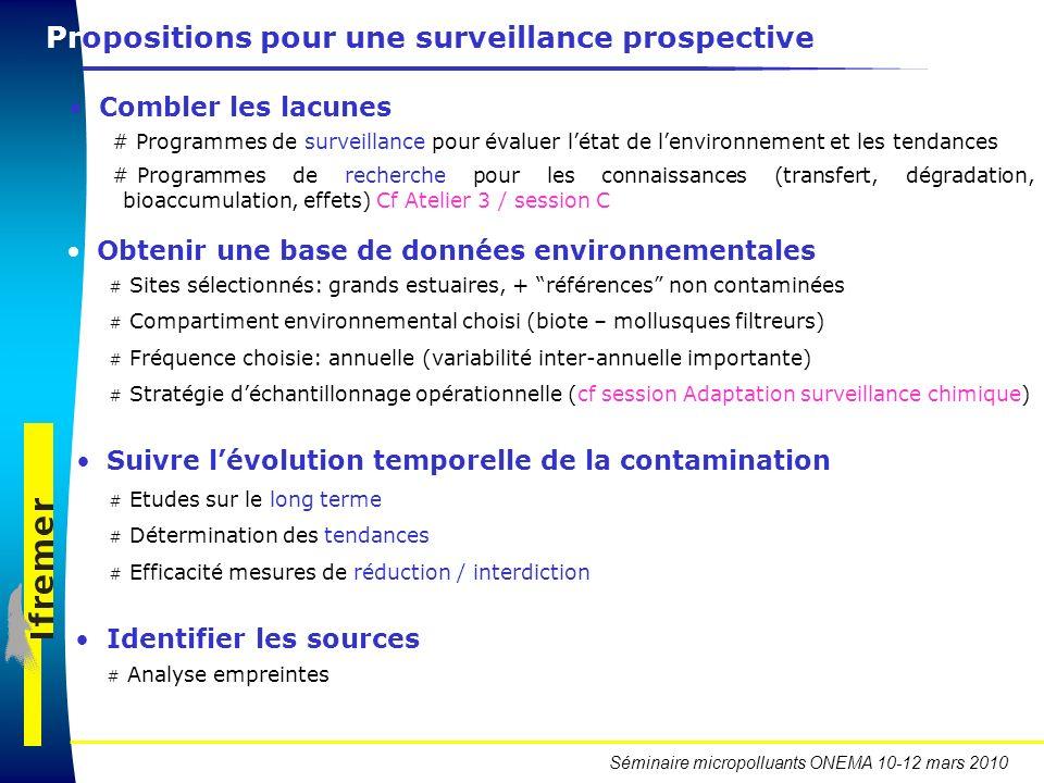 Propositions pour une surveillance prospective