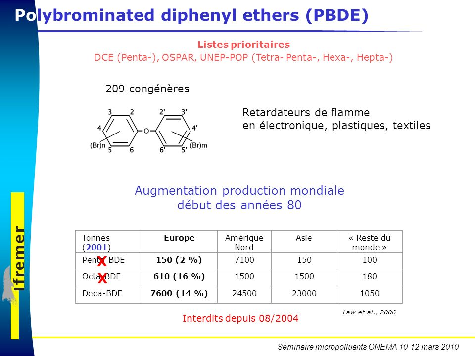 Polybrominated diphenyl ethers (PBDE)