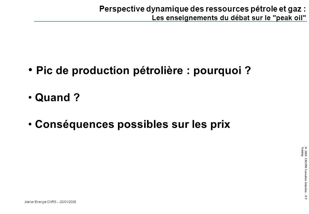 Pic de production pétrolière : pourquoi