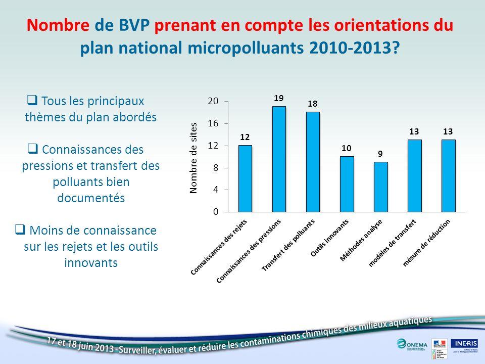 Nombre de BVP prenant en compte les orientations du plan national micropolluants 2010-2013