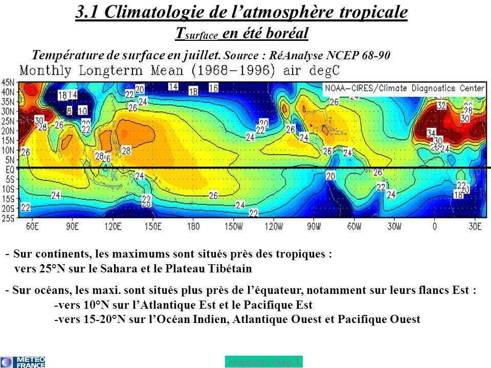 3.1 Climatologie de l'atmosphère tropicale Tsurface en été boréal