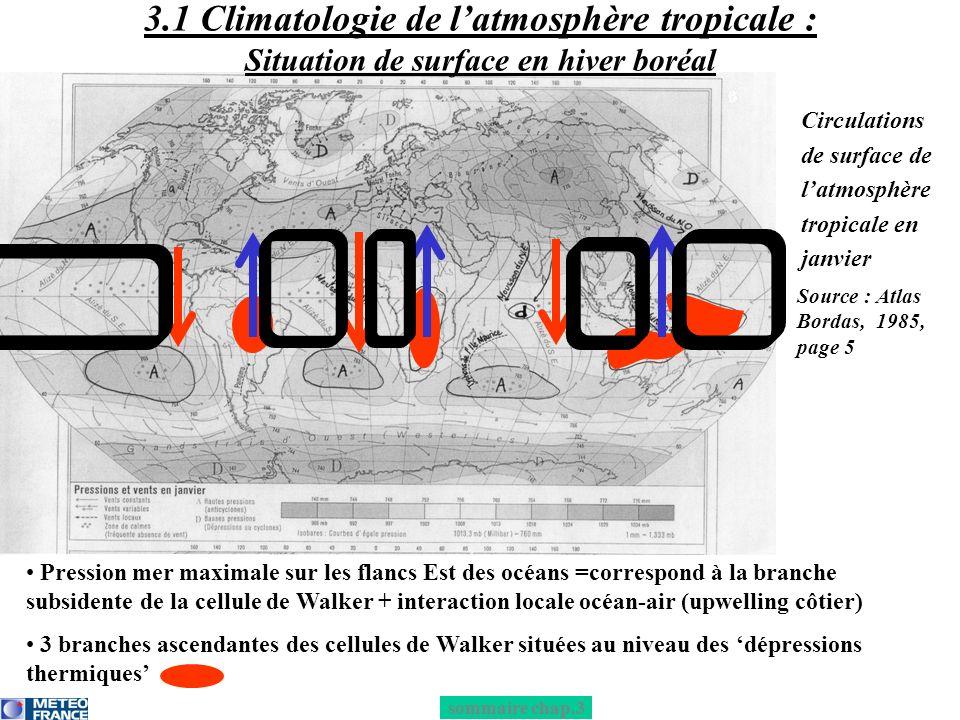 3.1 Climatologie de l'atmosphère tropicale : Situation de surface en hiver boréal