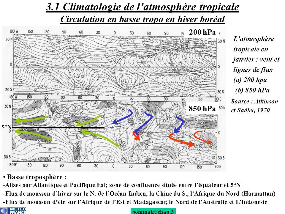 3.1 Climatologie de l'atmosphère tropicale Circulation en basse tropo en hiver boréal