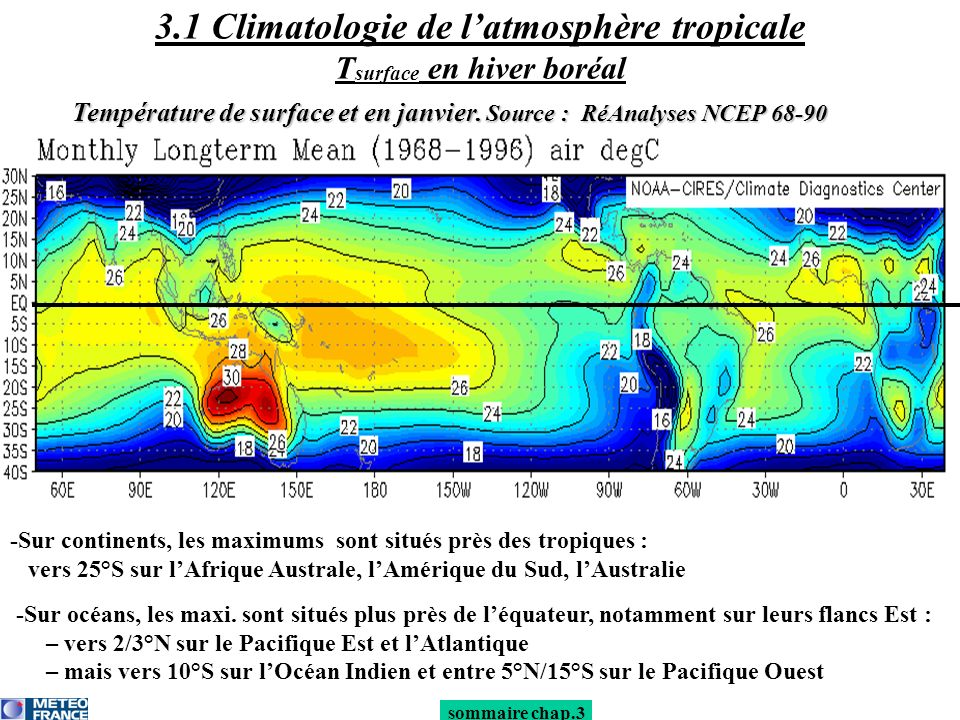 3.1 Climatologie de l'atmosphère tropicale Tsurface en hiver boréal