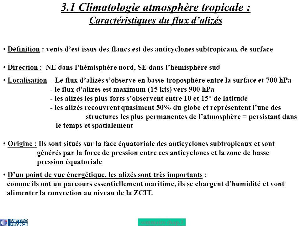 3.1 Climatologie atmosphère tropicale : Caractéristiques du flux d'alizés