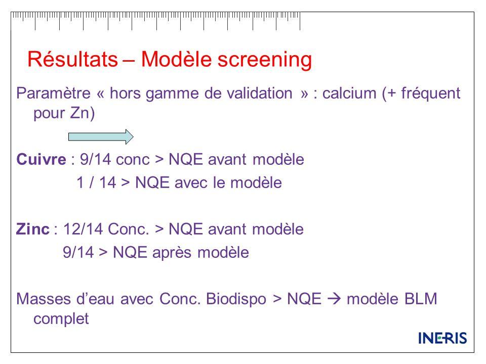 Résultats – Modèle screening