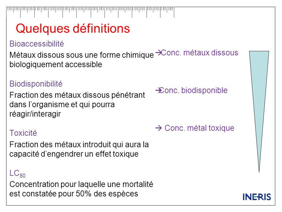 Quelques définitions Bioaccessibilité