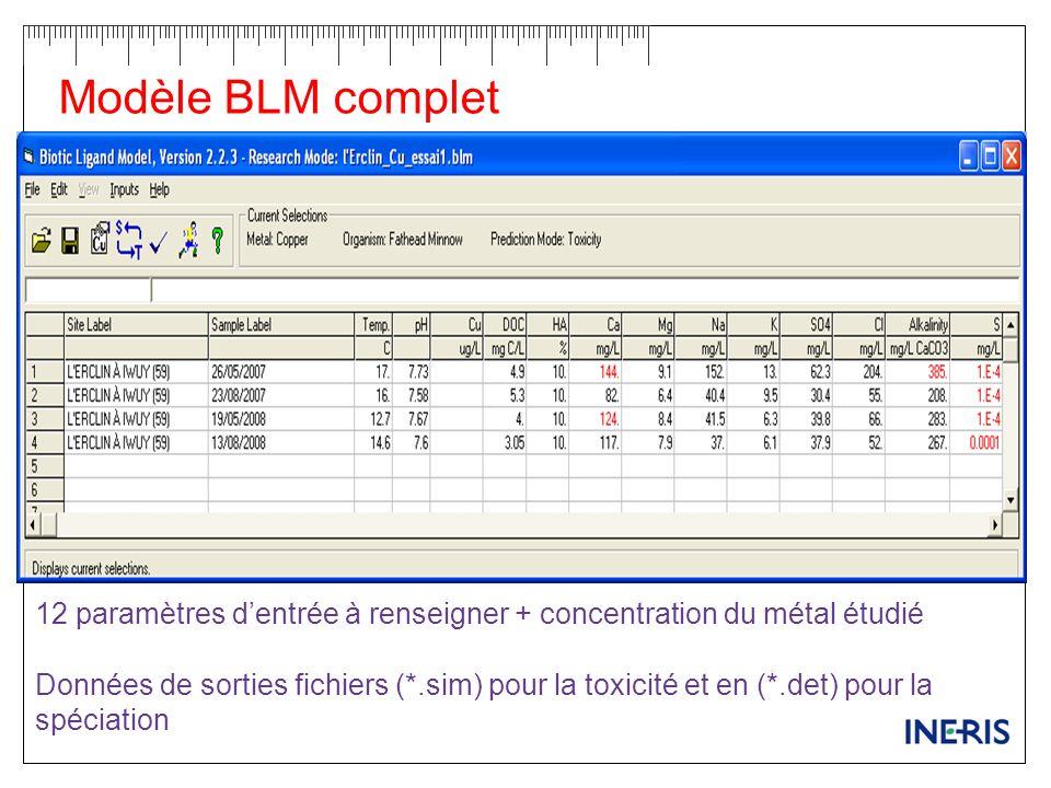 Modèle BLM complet 12 paramètres d'entrée à renseigner + concentration du métal étudié.