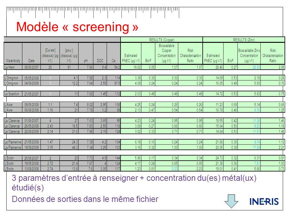 Modèle « screening » 3 paramètres d'entrée à renseigner + concentration du(es) métal(ux) étudié(s) Données de sorties dans le même fichier.