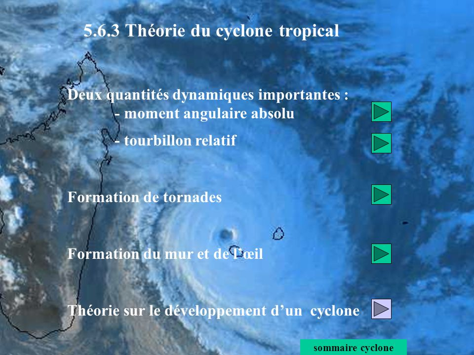 5.6.3 Théorie du cyclone tropical