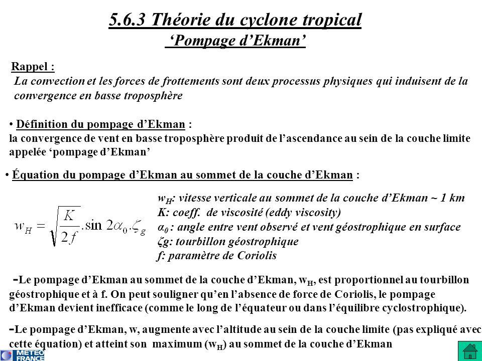 5.6.3 Théorie du cyclone tropical 'Pompage d'Ekman'
