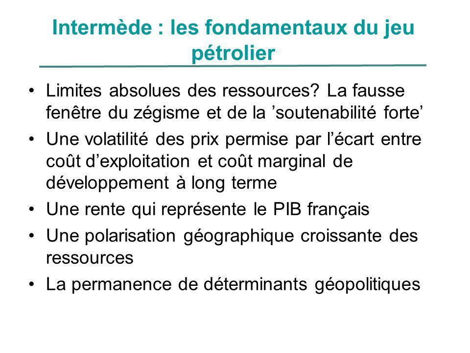 Intermède : les fondamentaux du jeu pétrolier