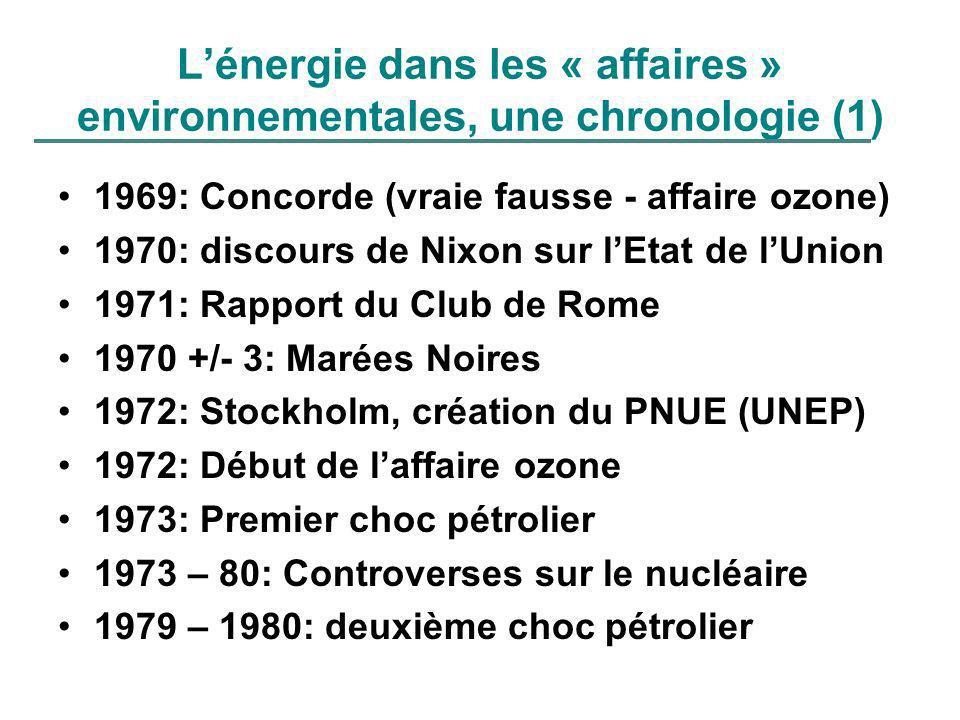 L'énergie dans les « affaires » environnementales, une chronologie (1)