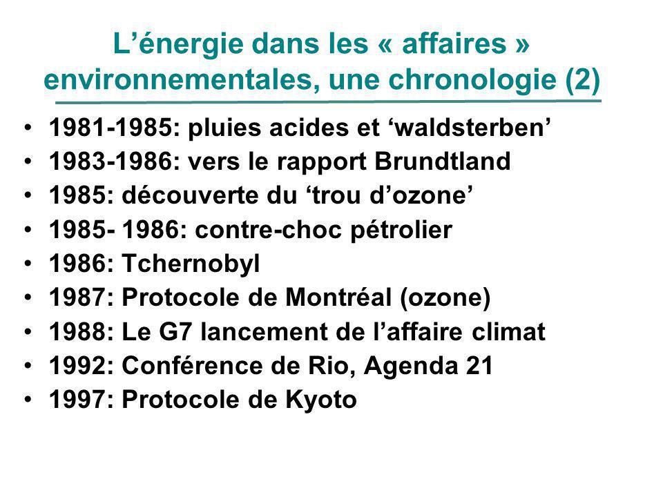L'énergie dans les « affaires » environnementales, une chronologie (2)