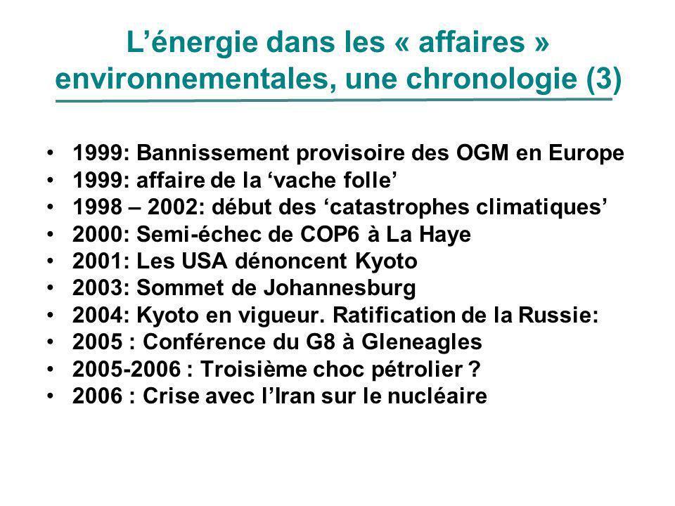 L'énergie dans les « affaires » environnementales, une chronologie (3)