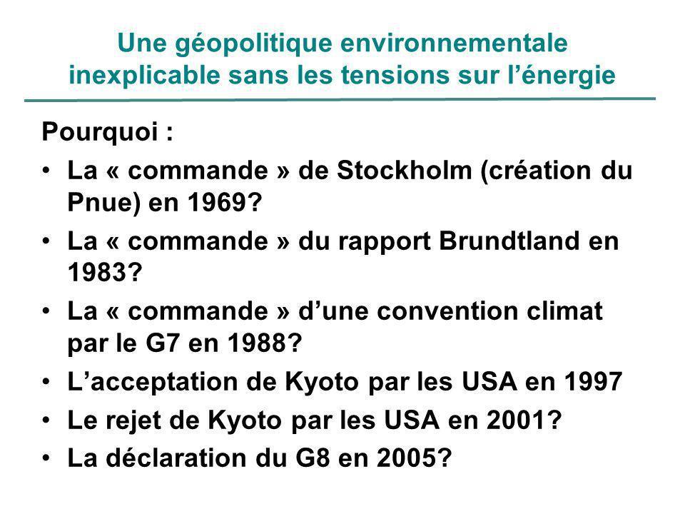 Une géopolitique environnementale inexplicable sans les tensions sur l'énergie