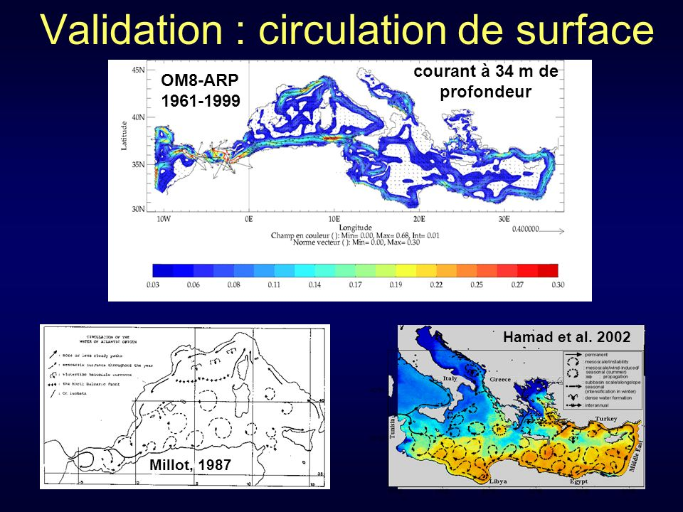Validation : circulation de surface