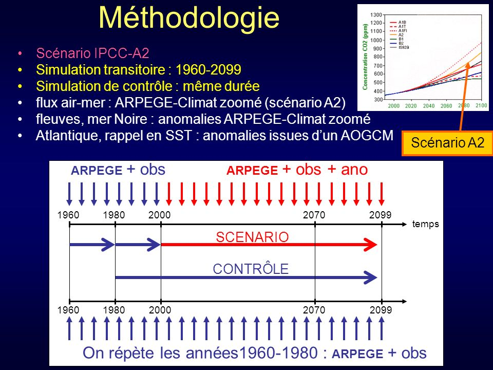 Méthodologie On répète les années1960-1980 : ARPEGE + obs