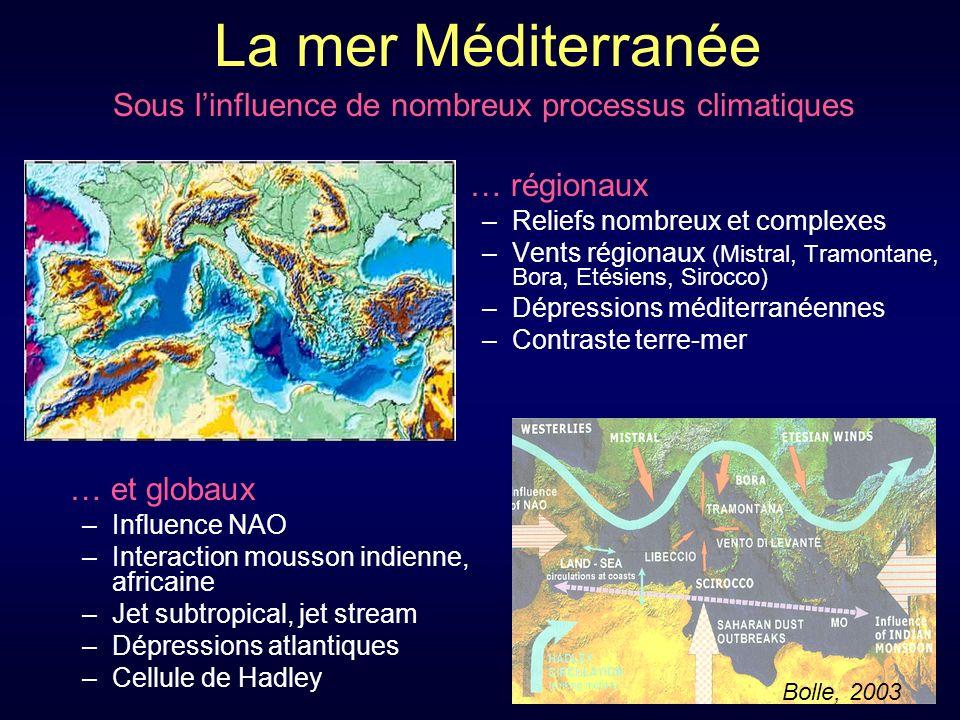 Sous l'influence de nombreux processus climatiques