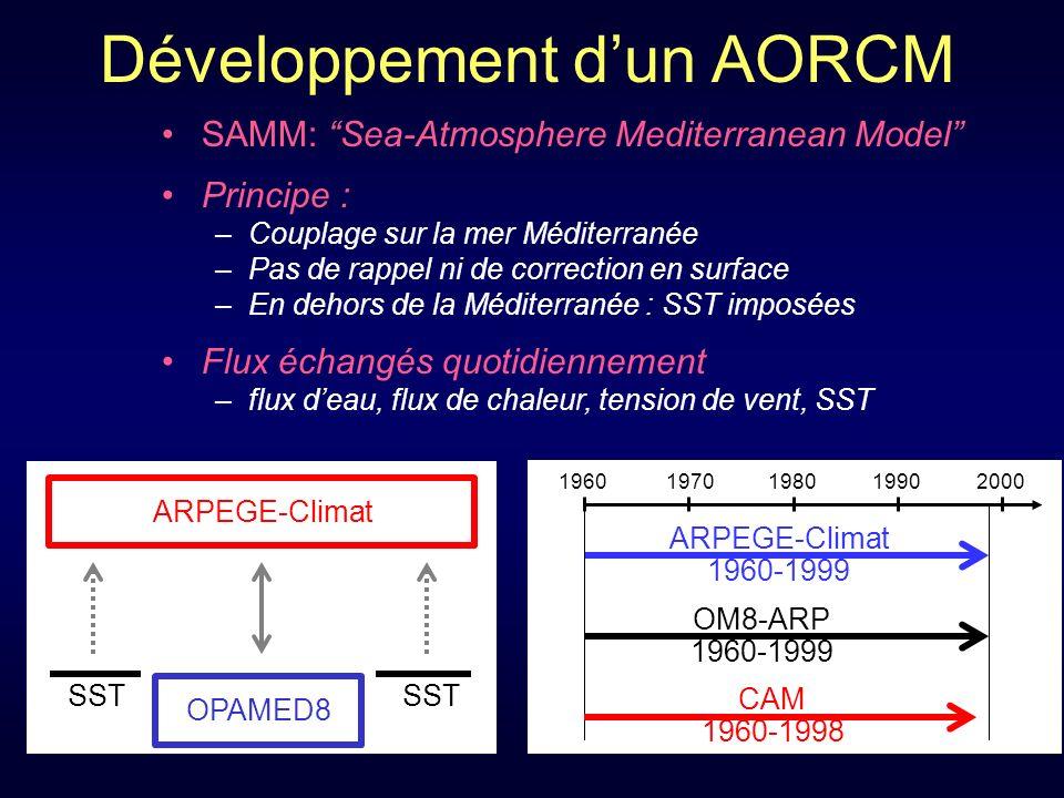 Développement d'un AORCM
