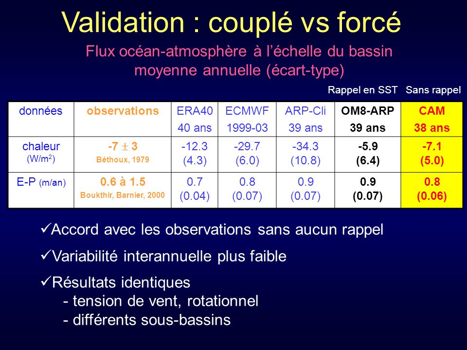 Validation : couplé vs forcé