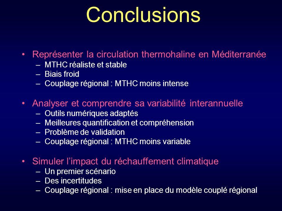Conclusions Représenter la circulation thermohaline en Méditerranée