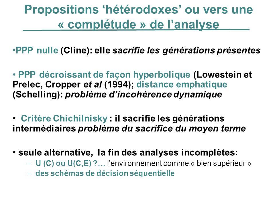 Propositions 'hétérodoxes' ou vers une « complétude » de l'analyse