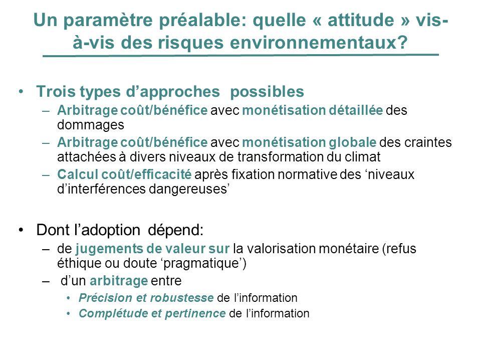 Un paramètre préalable: quelle « attitude » vis-à-vis des risques environnementaux