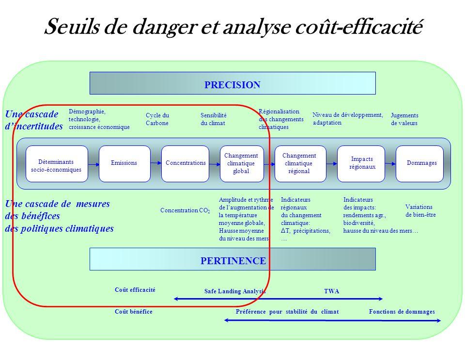 Seuils de danger et analyse coût-efficacité