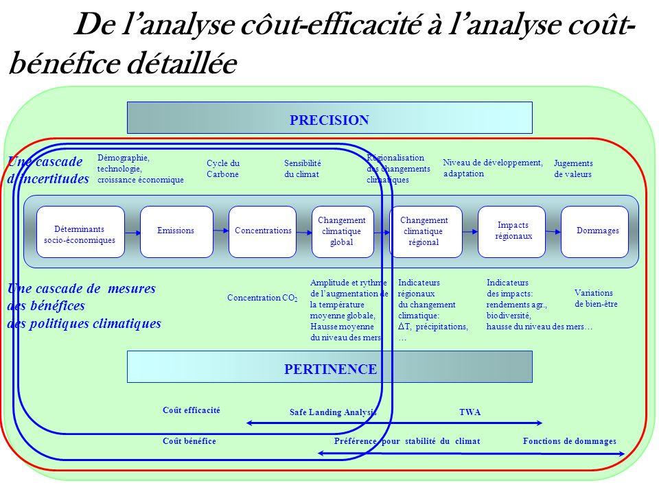 De l'analyse côut-efficacité à l'analyse coût-bénéfice détaillée