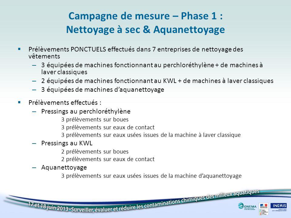 Campagne de mesure – Phase 1 : Nettoyage à sec & Aquanettoyage