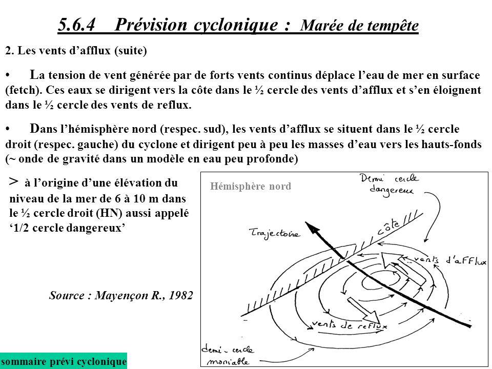 5.6.4 Prévision cyclonique : Marée de tempête