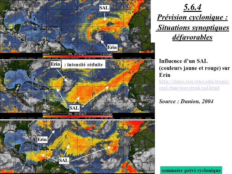 5.6.4 Prévision cyclonique : Situations synoptiques défavorables