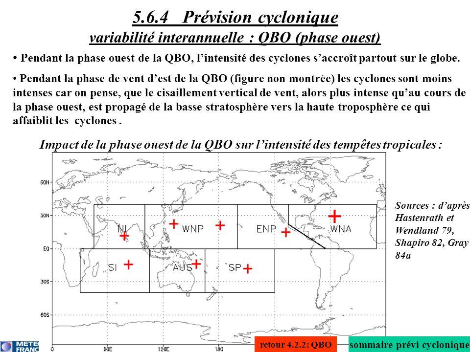 sommaire prévi cyclonique