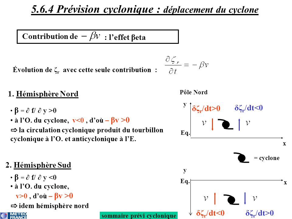 5.6.4 Prévision cyclonique : déplacement du cyclone